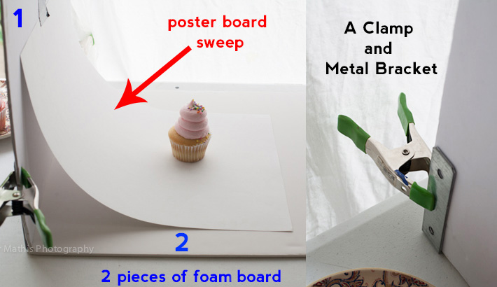 What is size of poster board