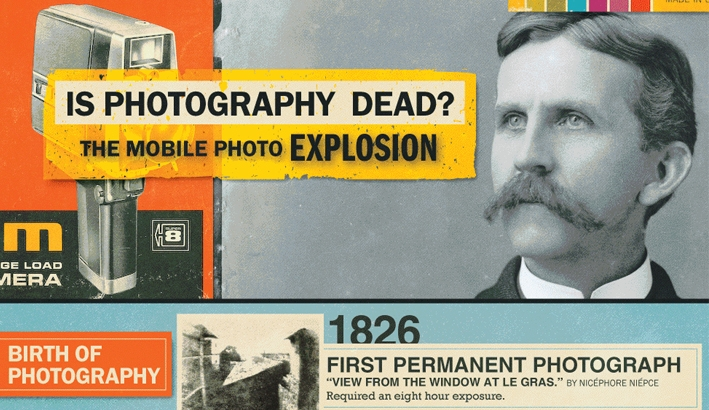 Is Photography Dead: An Infographic History of Photography