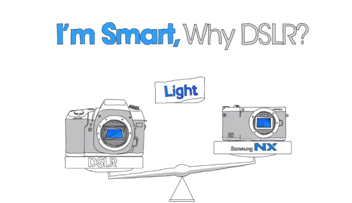 Samsung Tries to Convince Consumers That Bigger Isn't Better When it Comes to Cameras