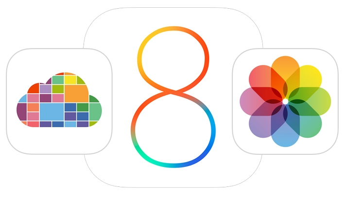iOS 8 Improves Your Current Phone's Camera and Paves the Way for iPhone 6