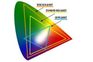 [Workflow] Kevin Kubota Explains Color Management And Profiles