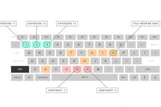 VSCO Introduces Keys, A Keyboard Shortcut Tool For Lightroom