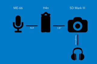 Unconventional, Yet Effective, Method for Recording Audio with a 5D Mark III