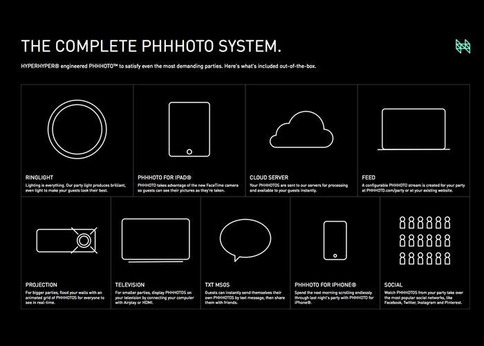 phhhotoc