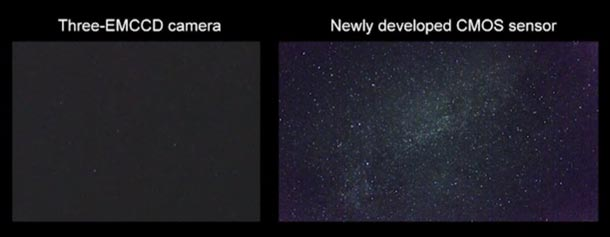 Canon-sensor-Milky-Way