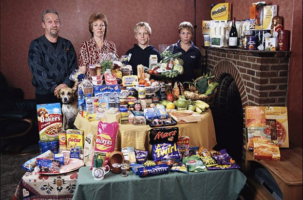 A Week's Worth Of Groceries In Great Britan