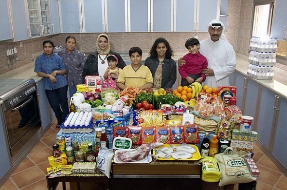 A Week's Worth Of Groceries In Kuwait