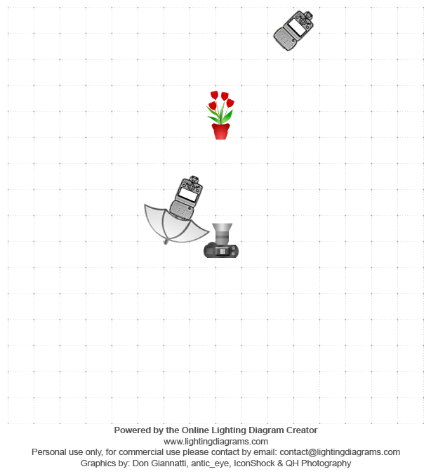 lighting-diagram-1372794687