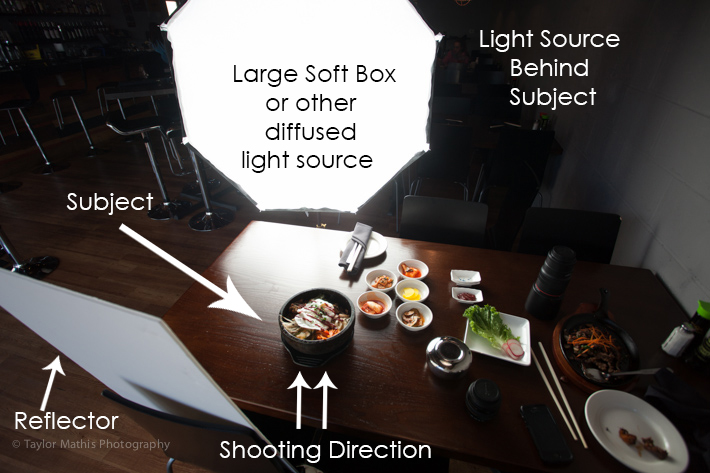 lighting_diagram_backlighting