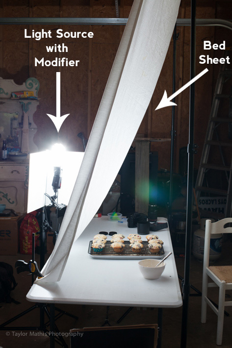 muffins_lighting_diagram
