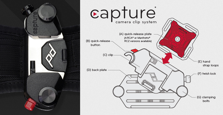 Fstoppers CaptureOne Staying Comfortable on Long Shoots