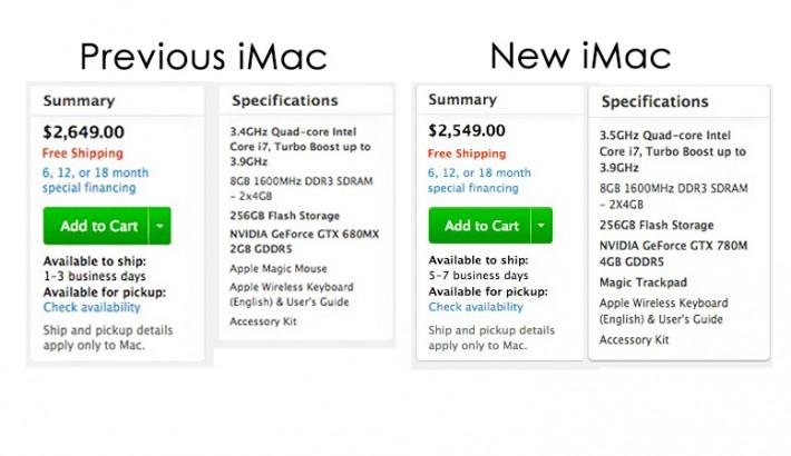 Fstoppers_iMac_Price