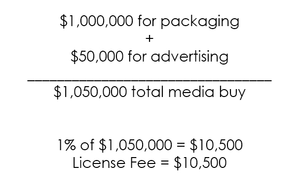 License-Cost-Breakdown