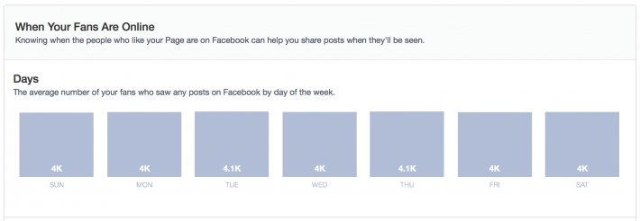 fstoppers-facebook-insights-gets-interaction-kennedy-6