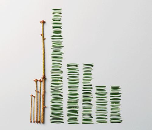 tree org