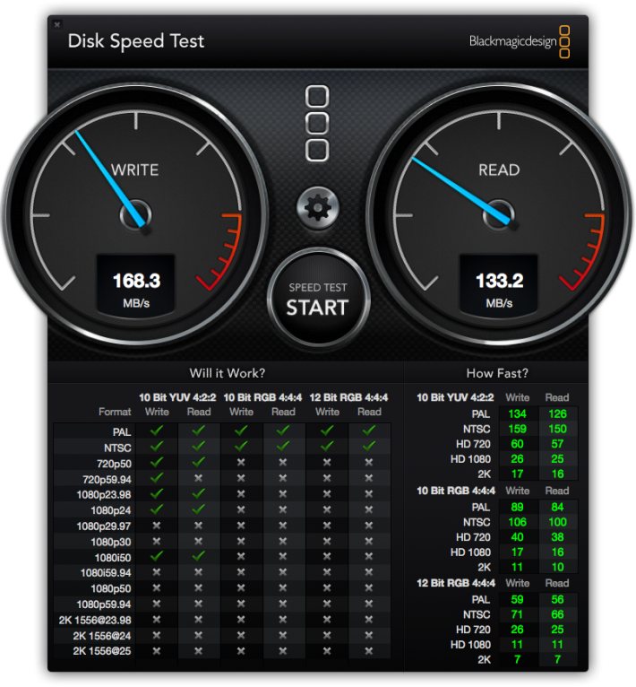 Just as the WD My Passport Pro showed slower-than advertised performance with BlackMagic tests, the Seagate does as well. But this doesn't correlate 100% to real-world performance, which I consistently marked around 170-190MB/s on large transfers.