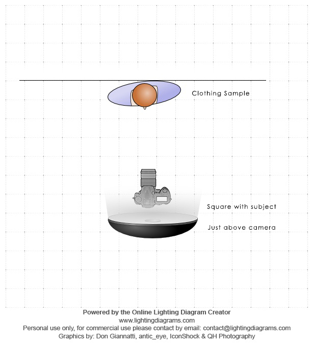 Hard Straight Light Diagram