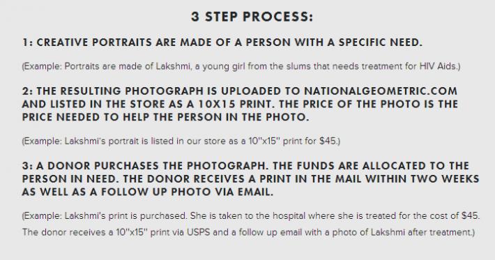 National-Geometric-3-Step-Process