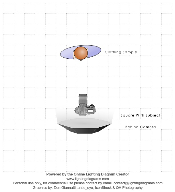 Soft Straight Light Diagram
