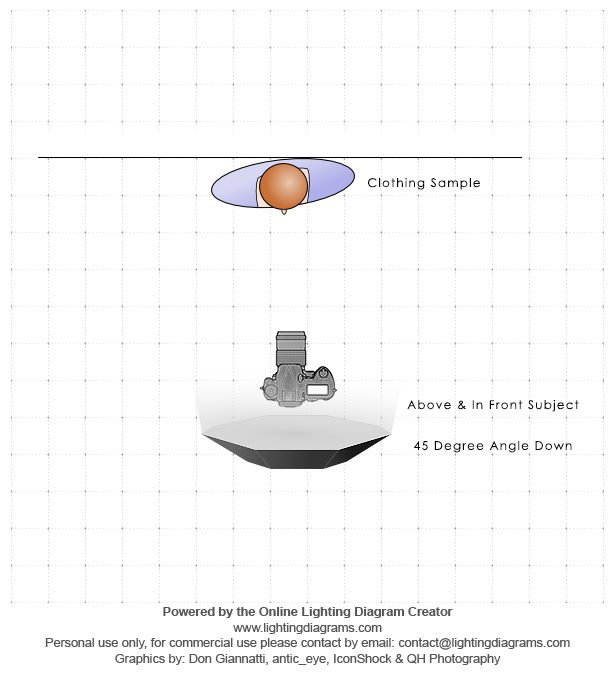 Soft Top Light Diagram