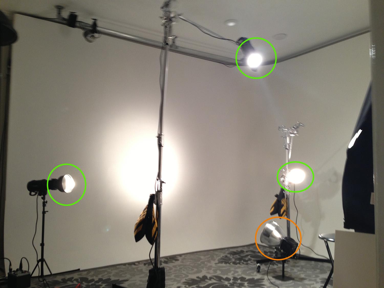 fstoppers webcam lighting