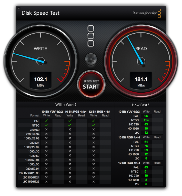 Blackmagic Disk Speed Test for single USB-key